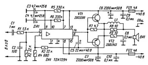 Mono car amplifier